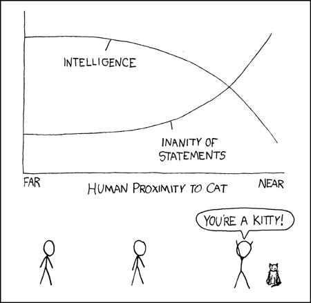 https://sslimgs.xkcd.com/comics/cat_proximity.png