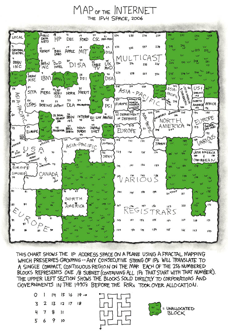 Vislives xkcd visualizations gumiabroncs Image collections