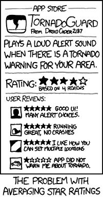 xkcd: TornadoGuard